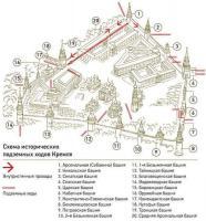 схема московского кремля.jpg
