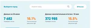 Opera Снимок_2020-07-01_235811_www.invitro.ru.png
