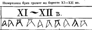 Черепнин-sel.png